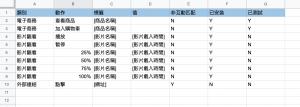 事件追蹤架構規劃表